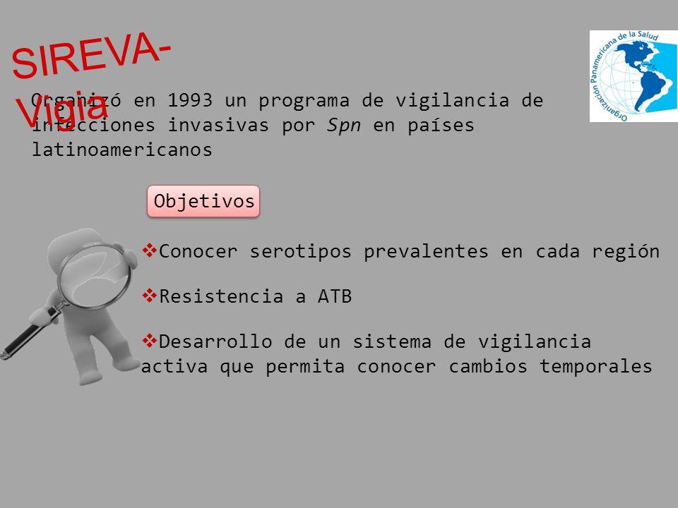 SIREVA- Vigia Organizó en 1993 un programa de vigilancia de infecciones invasivas por Spn en países latinoamericanos.