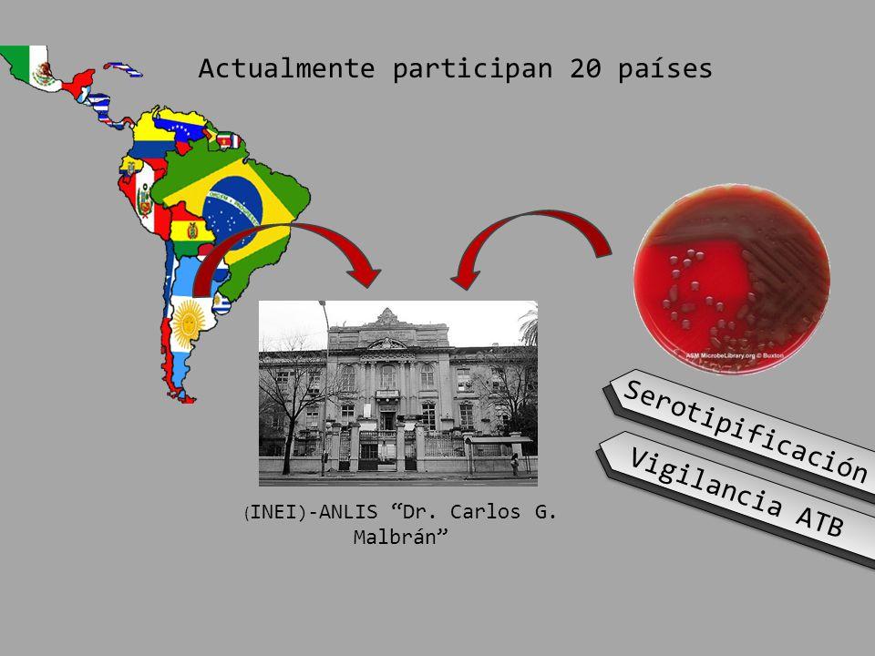 (INEI)-ANLIS Dr. Carlos G. Malbrán