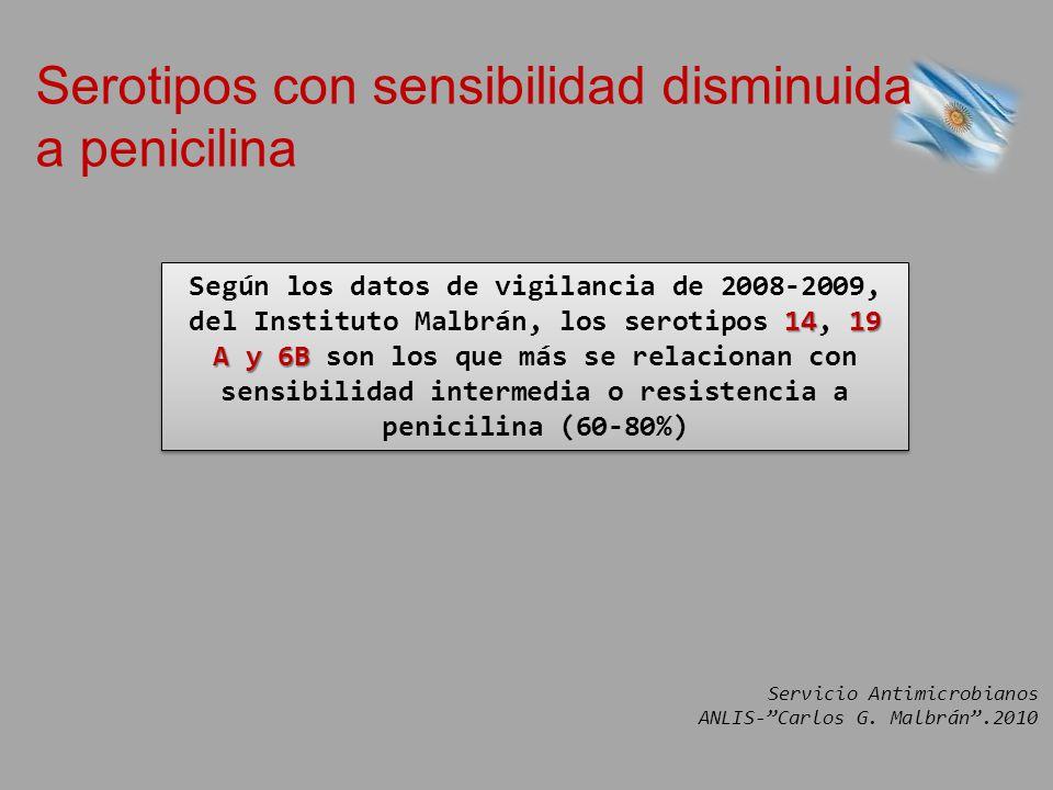 Serotipos con sensibilidad disminuida a penicilina