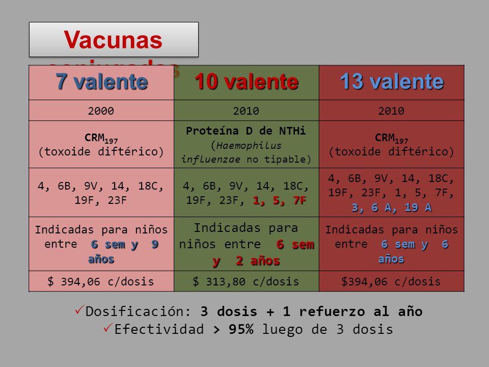 Vacunas conjugadas 7 valente 10 valente 13 valente