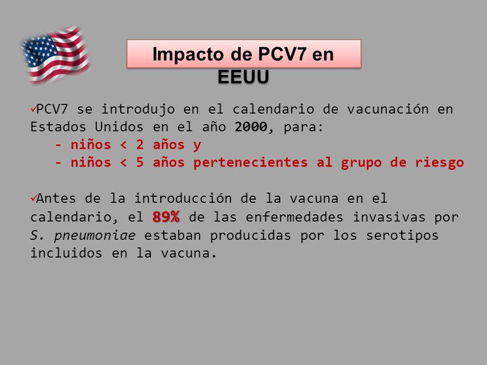 Impacto de PCV7 en EEUU PCV7 se introdujo en el calendario de vacunación en Estados Unidos en el año 2000, para: