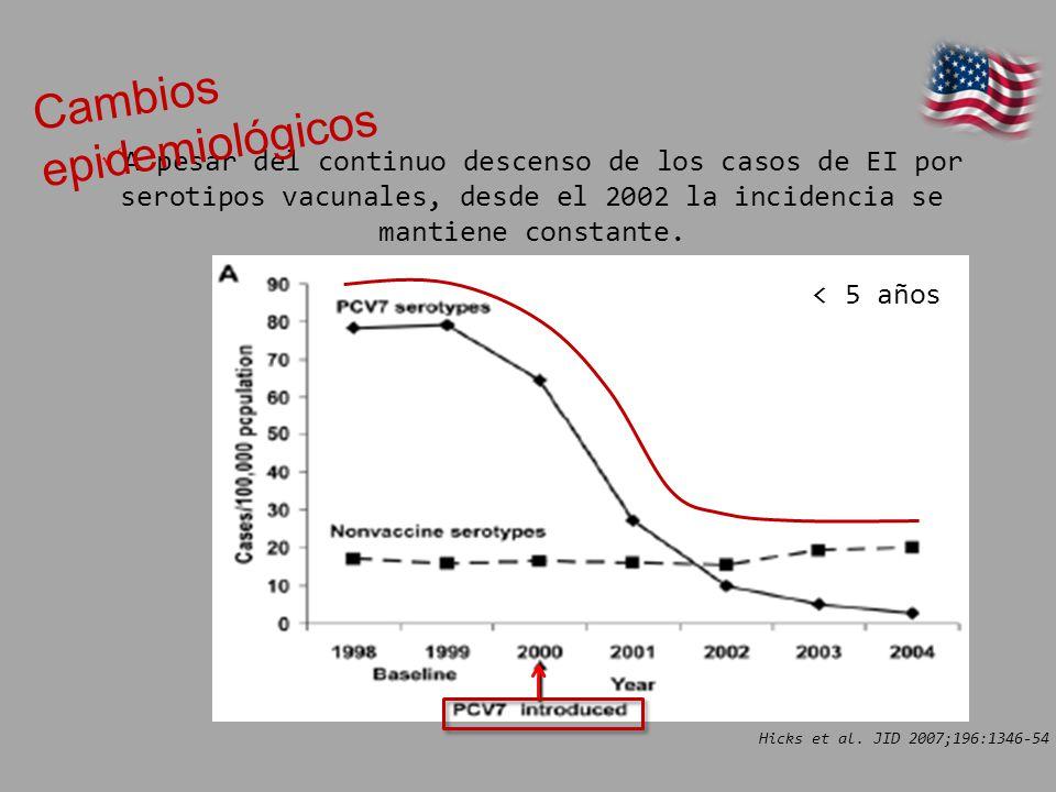 Cambios epidemiológicos