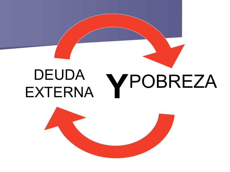 DEUDA EXTERNA Y POBREZA
