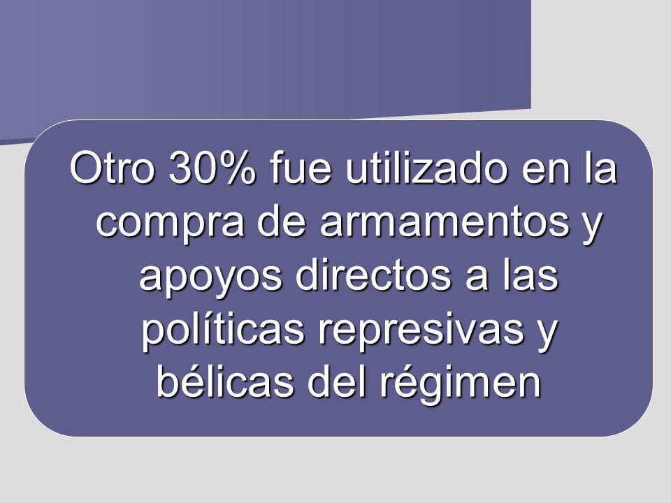 Otro 30% fue utilizado en la compra de armamentos y apoyos directos a las políticas represivas y bélicas del régimen
