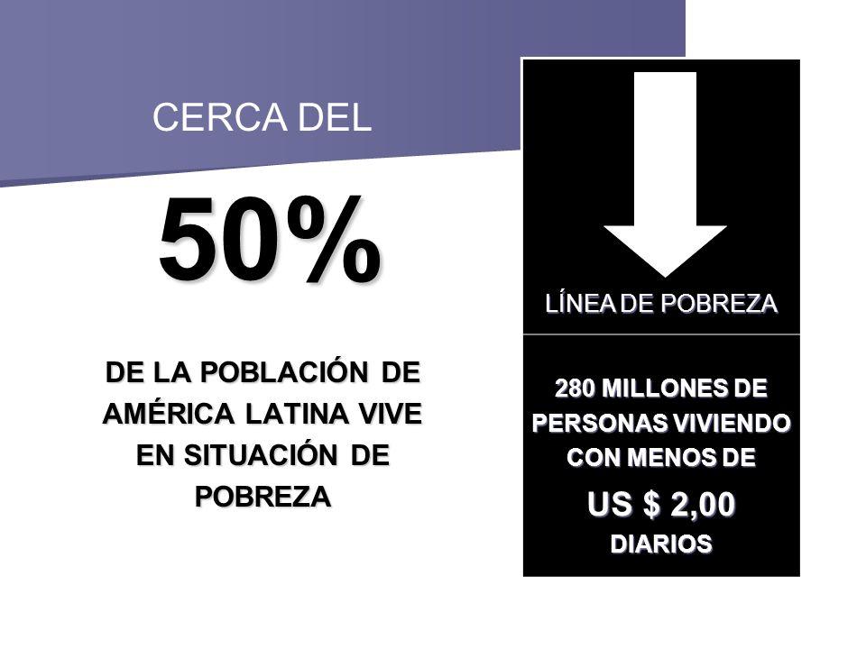 CERCA DEL 50% US $ 2,00 DE LA POBLACIÓN DE AMÉRICA LATINA VIVE