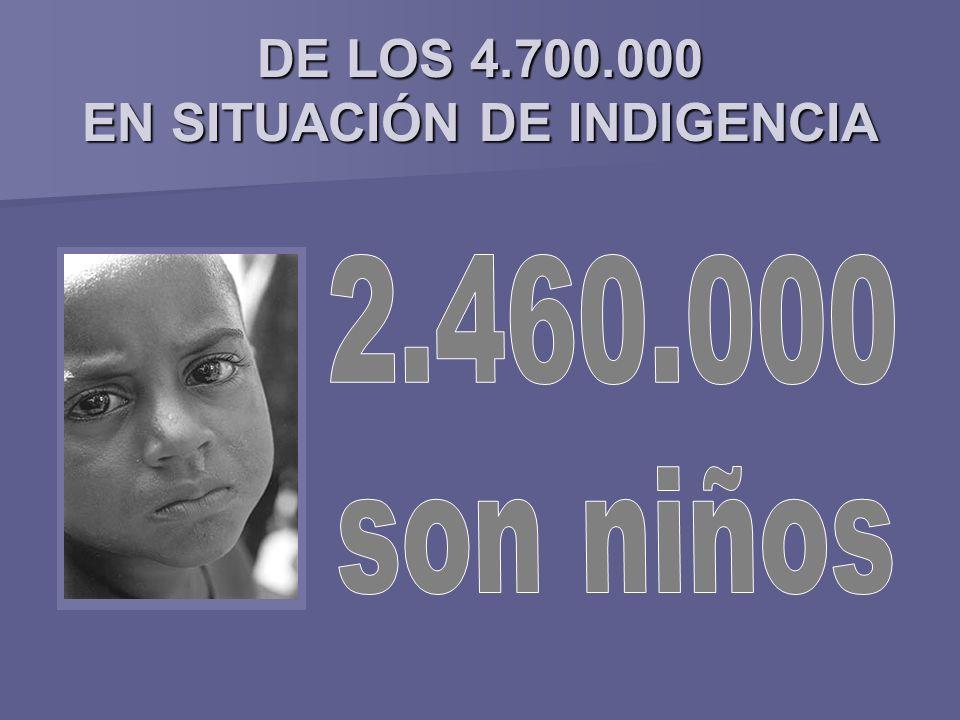 DE LOS 4.700.000 EN SITUACIÓN DE INDIGENCIA