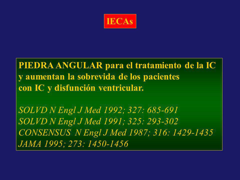 IECAs PIEDRA ANGULAR para el tratamiento de la IC. y aumentan la sobrevida de los pacientes. con IC y disfunción ventricular.