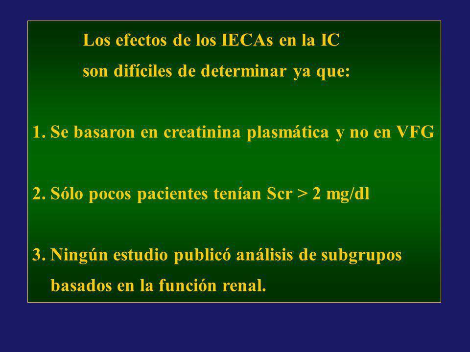 Los efectos de los IECAs en la IC