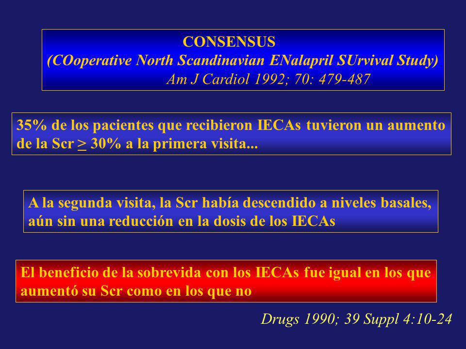 CONSENSUS (COoperative North Scandinavian ENalapril SUrvival Study) Am J Cardiol 1992; 70: 479-487.