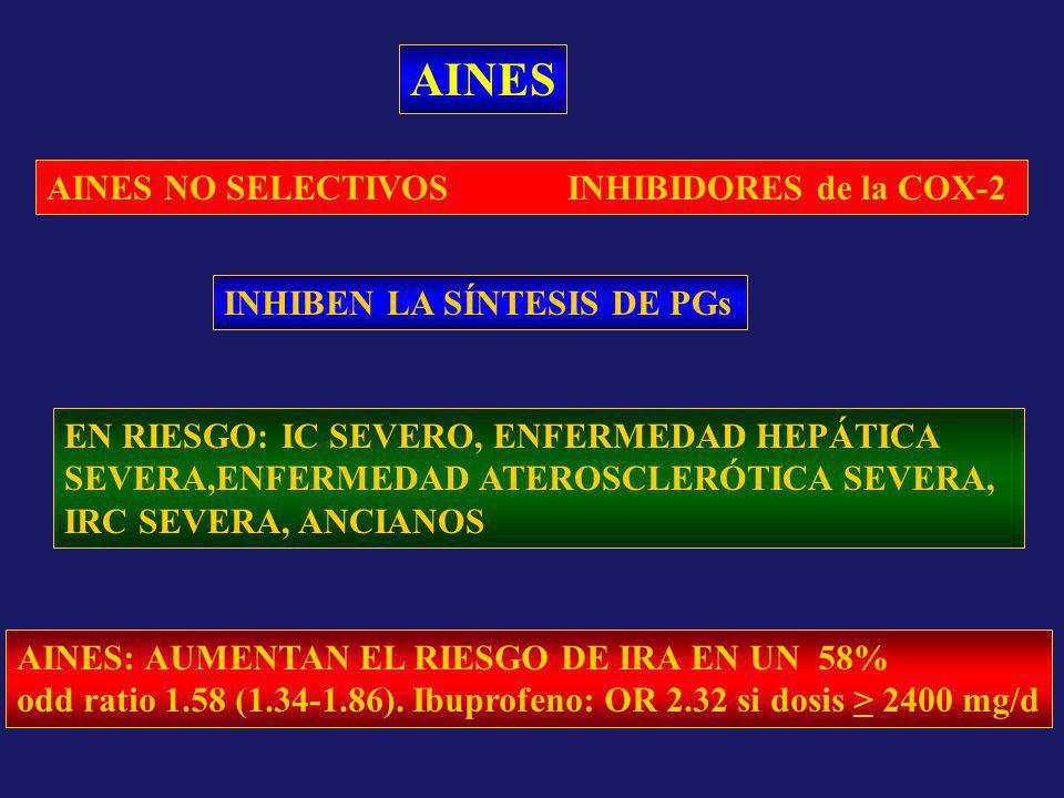 AINES AINES NO SELECTIVOS INHIBIDORES de la COX-2