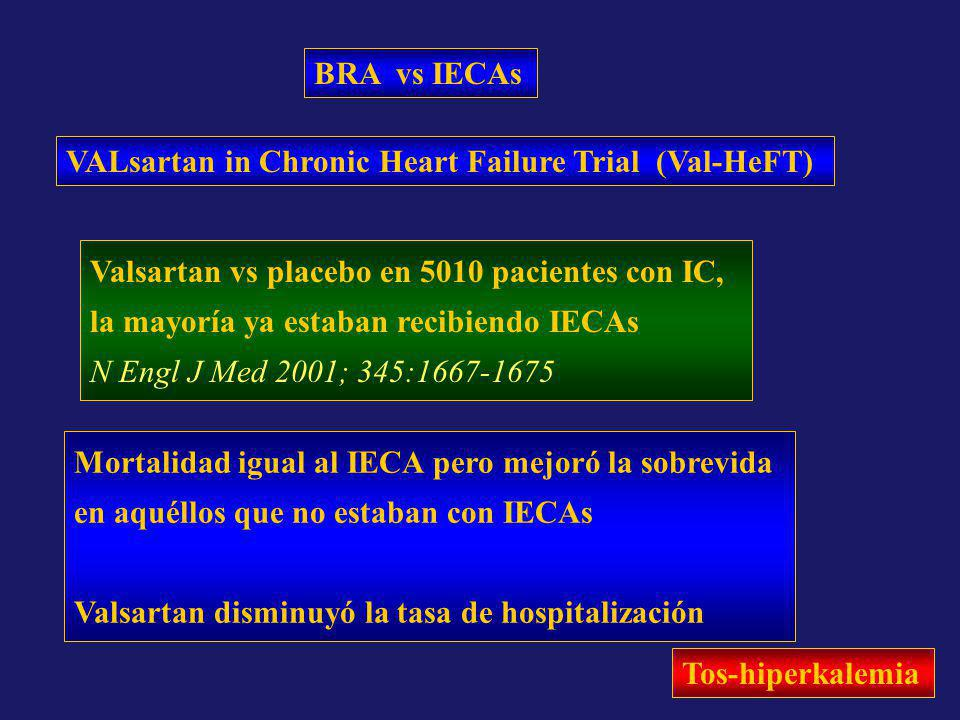 BRA vs IECAs VALsartan in Chronic Heart Failure Trial (Val-HeFT) Valsartan vs placebo en 5010 pacientes con IC,