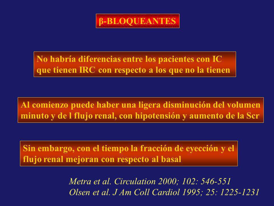 β-BLOQUEANTES No habría diferencias entre los pacientes con IC. que tienen IRC con respecto a los que no la tienen.