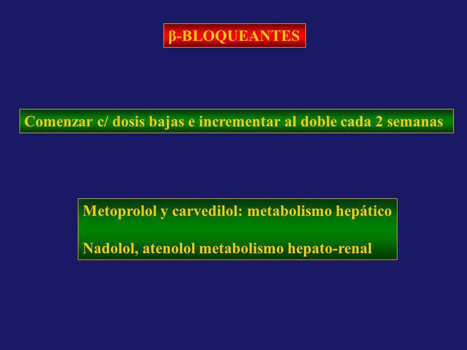 β-BLOQUEANTES Comenzar c/ dosis bajas e incrementar al doble cada 2 semanas. Metoprolol y carvedilol: metabolismo hepático.