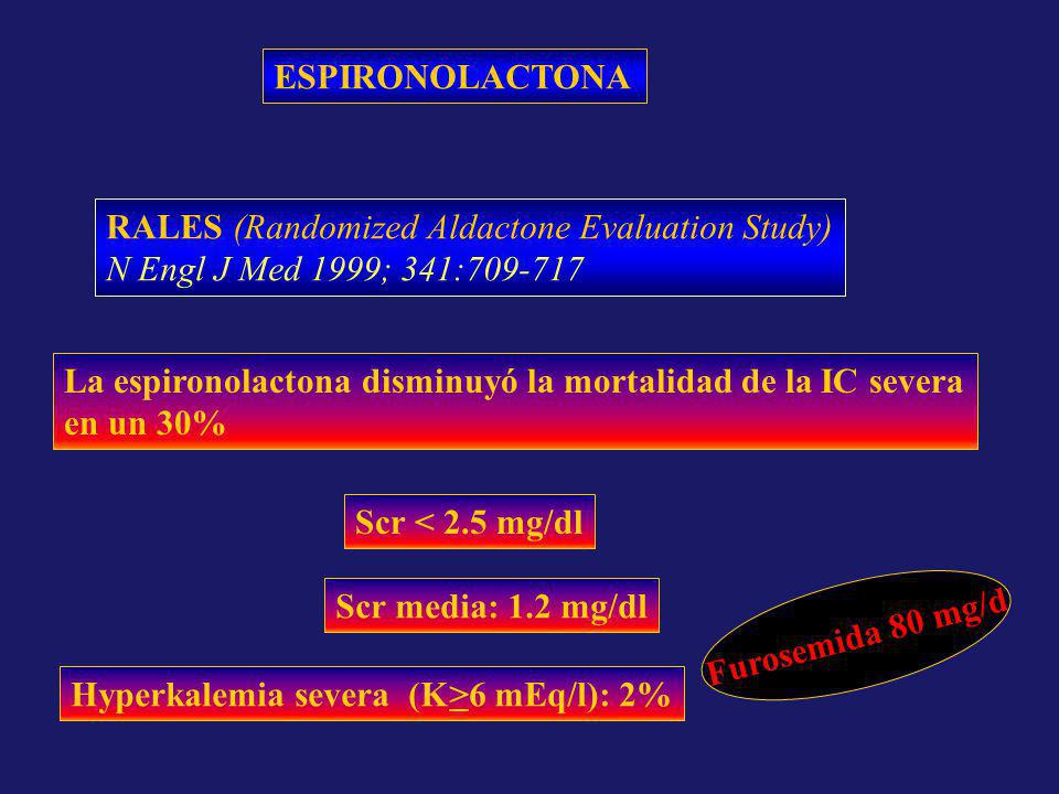 ESPIRONOLACTONA RALES (Randomized Aldactone Evaluation Study) N Engl J Med 1999; 341:709-717.