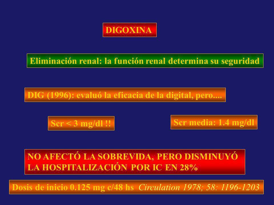 DIGOXINA Eliminación renal: la función renal determina su seguridad. DIG (1996): evaluó la eficacia de la digital, pero....