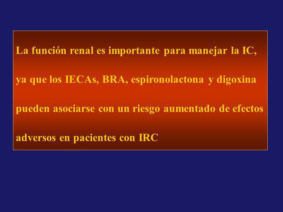 La función renal es importante para manejar la IC,