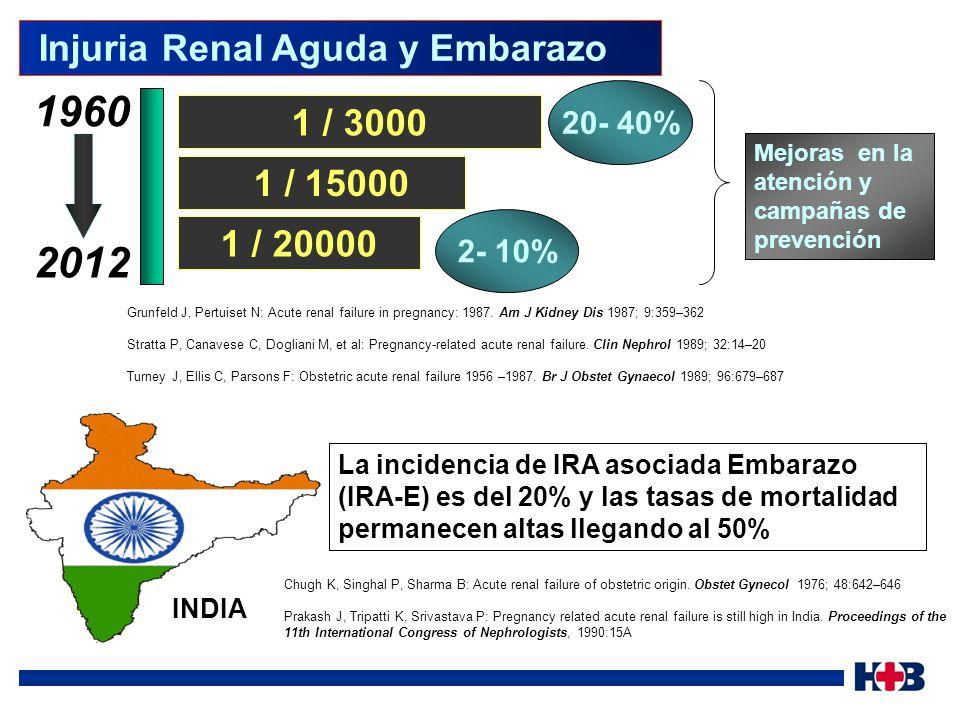 1960 2012 Injuria Renal Aguda y Embarazo 1 / 3000 1 / 15000 1 / 20000
