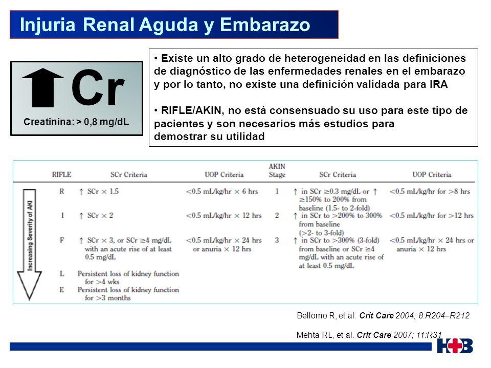 Creatinina: > 0,8 mg/dL