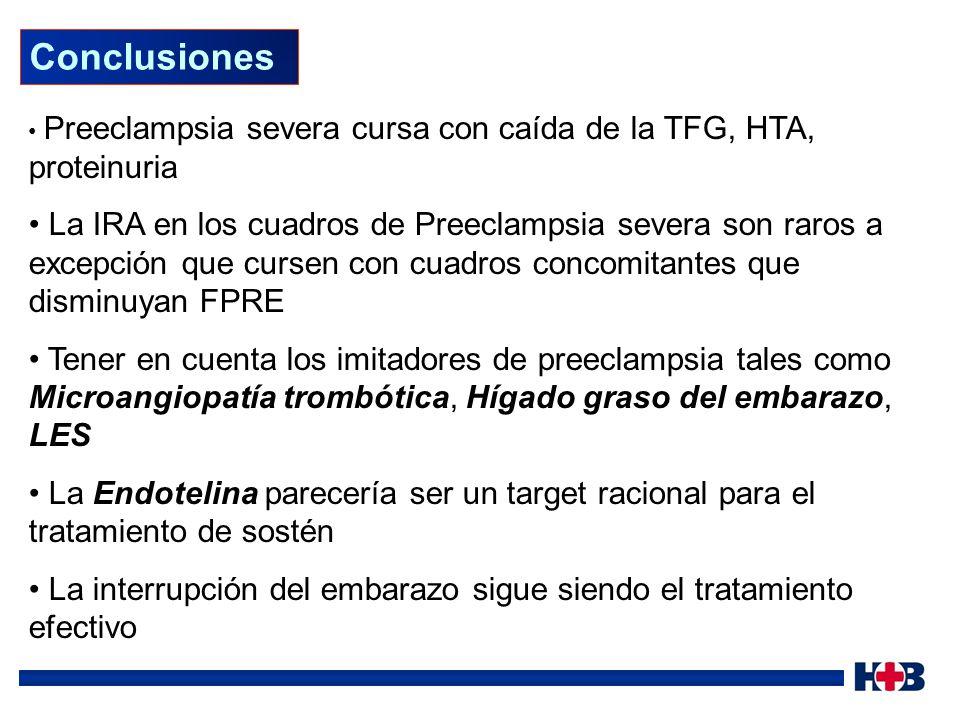 Conclusiones Preeclampsia severa cursa con caída de la TFG, HTA, proteinuria.