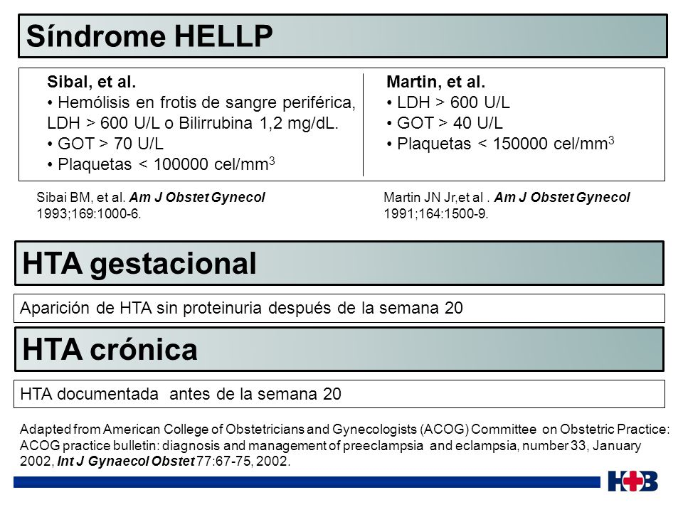 Síndrome HELLP HTA gestacional HTA crónica Sibal, et al.
