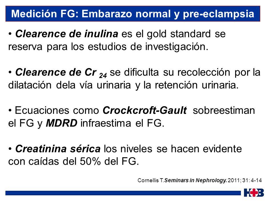 Medición FG: Embarazo normal y pre-eclampsia
