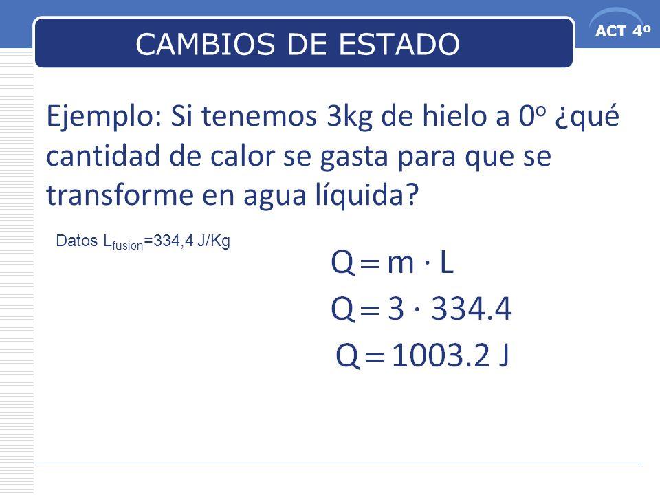 CAMBIOS DE ESTADO Ejemplo: Si tenemos 3kg de hielo a 0o ¿qué cantidad de calor se gasta para que se transforme en agua líquida