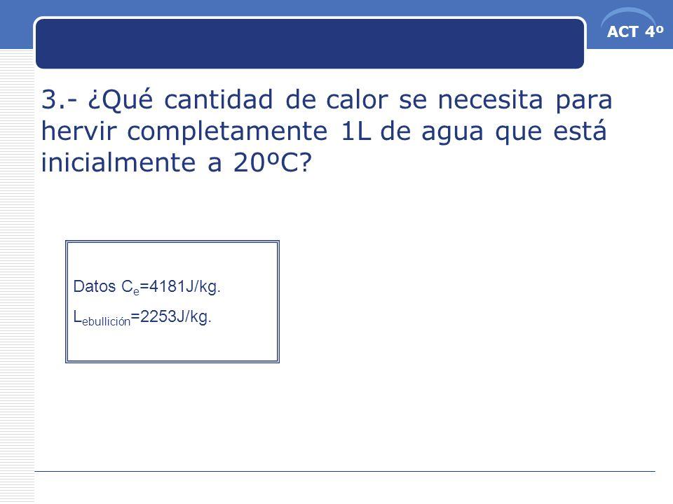 3.- ¿Qué cantidad de calor se necesita para hervir completamente 1L de agua que está inicialmente a 20ºC