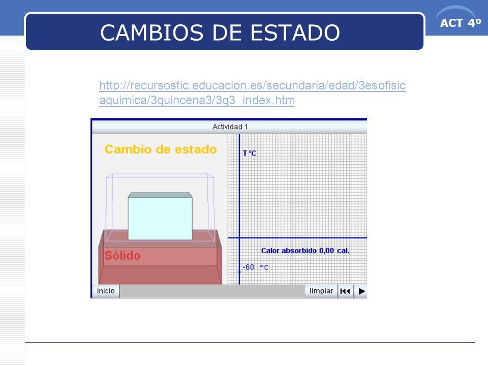 CAMBIOS DE ESTADO http://recursostic.educacion.es/secundaria/edad/3esofisicaquimica/3quincena3/3q3_index.htm.