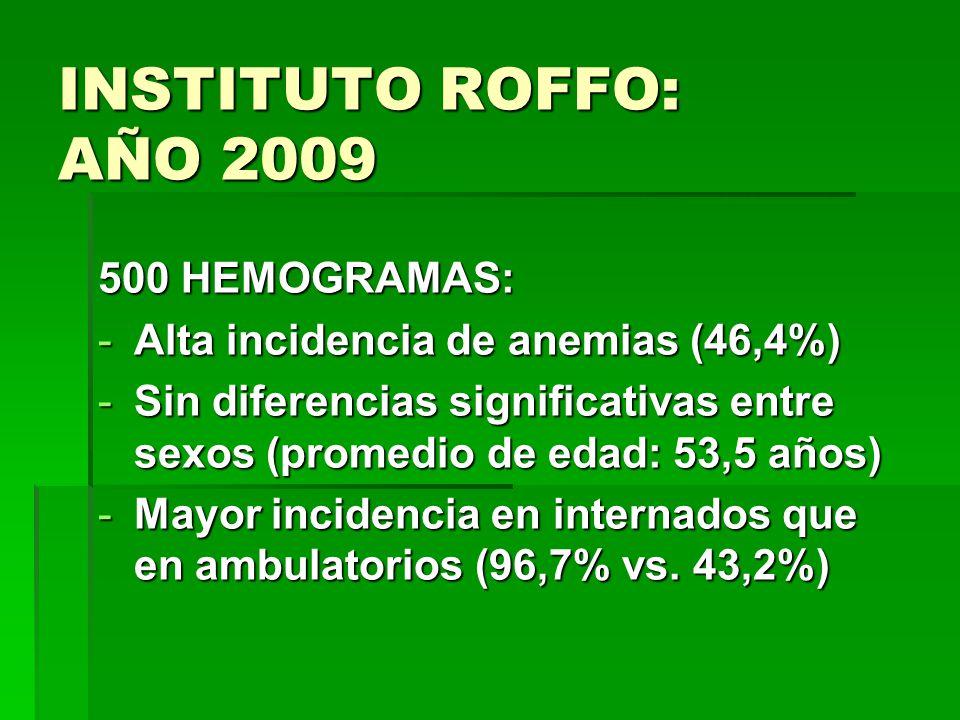 INSTITUTO ROFFO: AÑO 2009 500 HEMOGRAMAS: