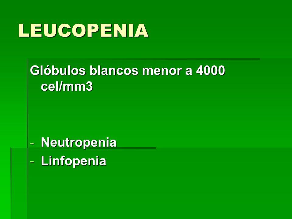 LEUCOPENIA Glóbulos blancos menor a 4000 cel/mm3 Neutropenia