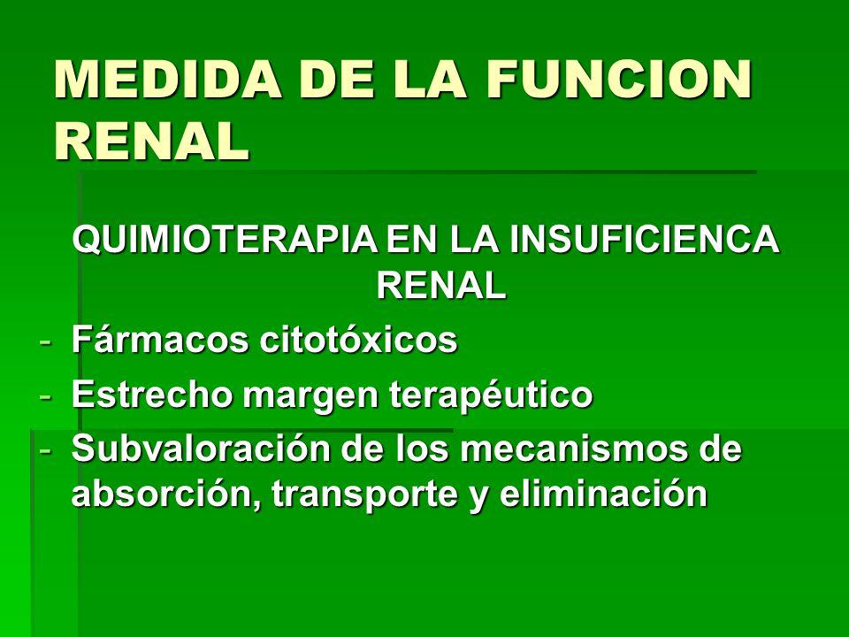 MEDIDA DE LA FUNCION RENAL