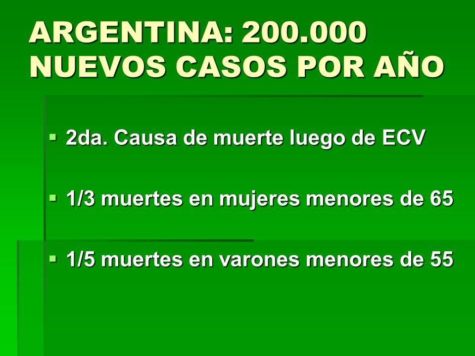 ARGENTINA: 200.000 NUEVOS CASOS POR AÑO
