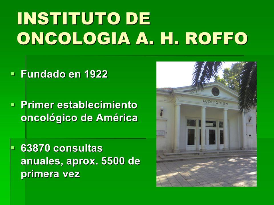 INSTITUTO DE ONCOLOGIA A. H. ROFFO
