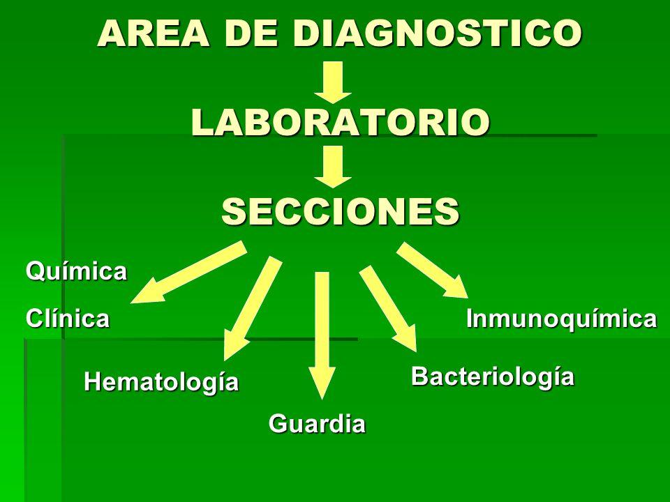 AREA DE DIAGNOSTICO LABORATORIO SECCIONES