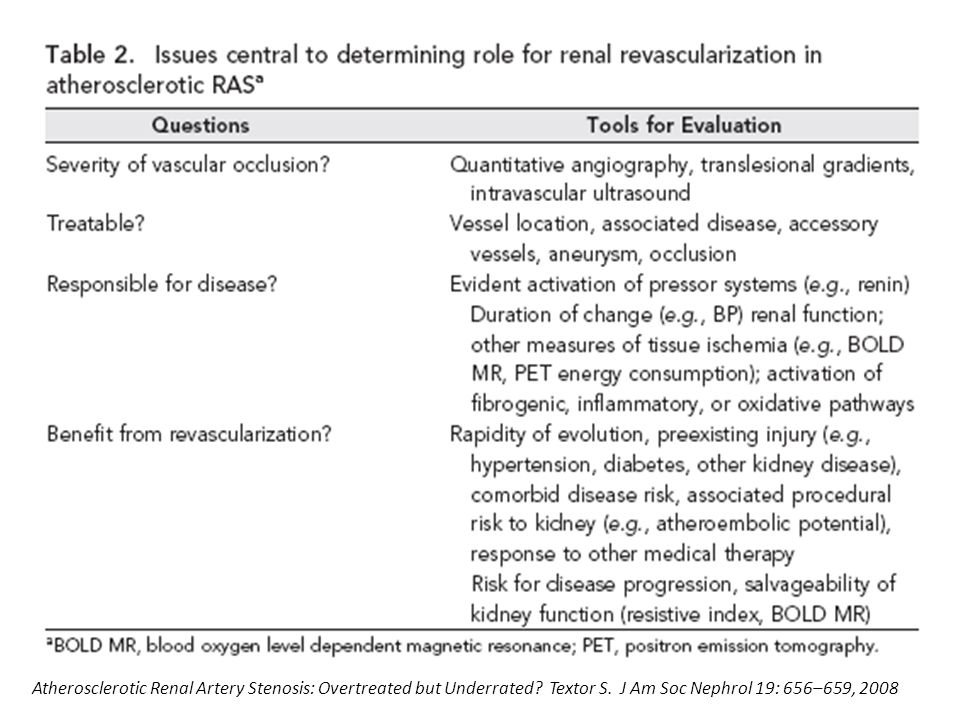 Atherosclerotic Renal Artery Stenosis: Overtreated but Underrated