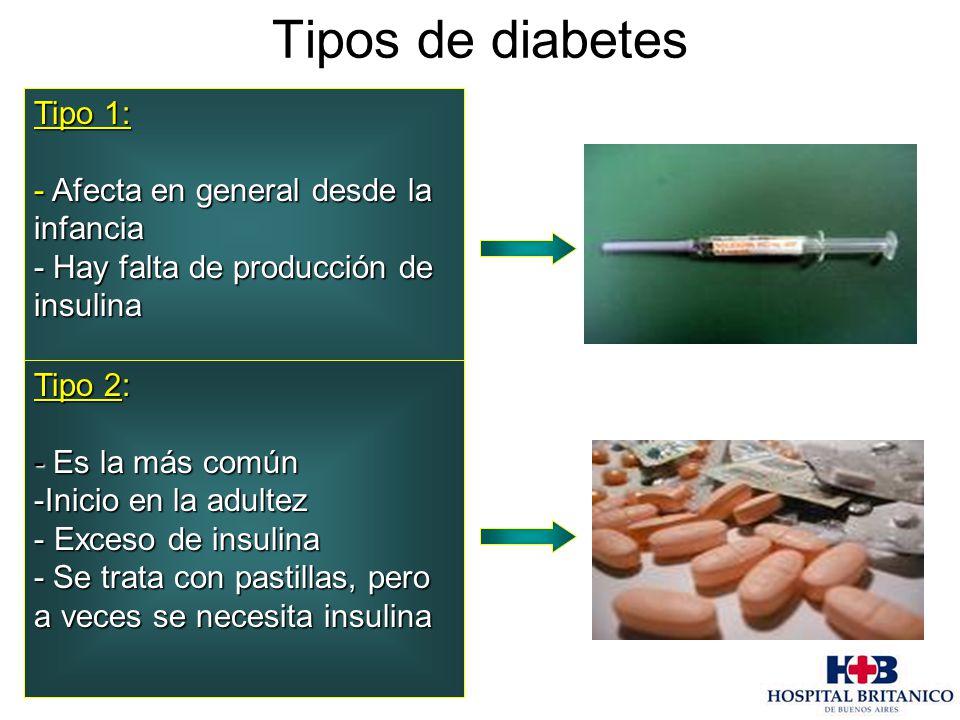 Tipos de diabetes Tipo 1: - Afecta en general desde la infancia