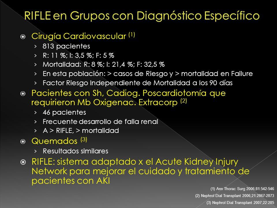 RIFLE en Grupos con Diagnóstico Específico