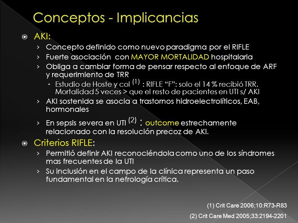 Conceptos - Implicancias