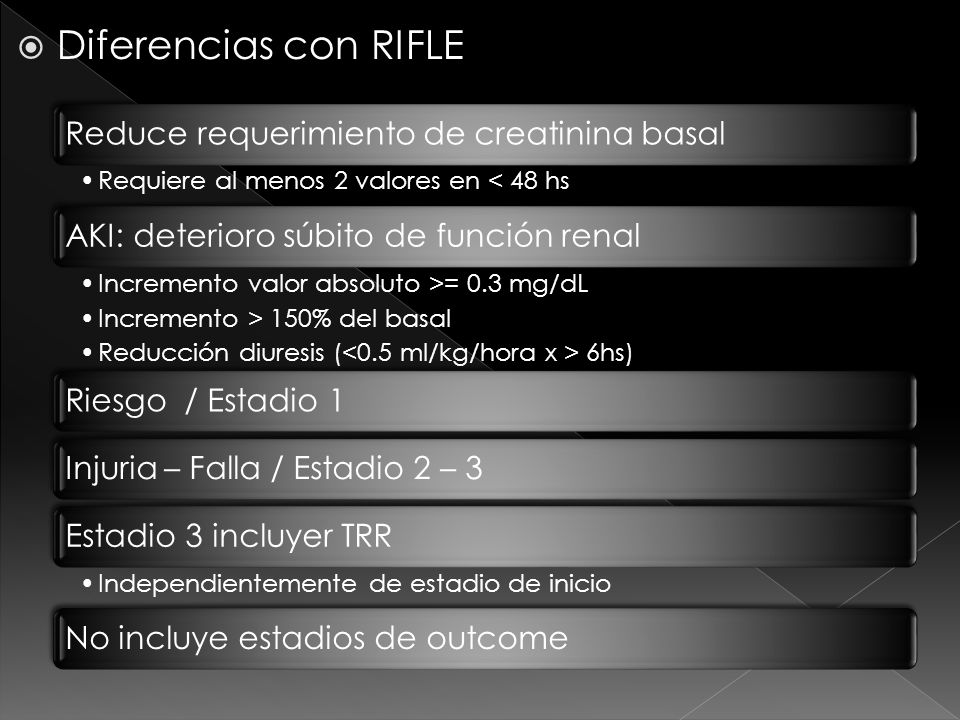 Diferencias con RIFLE Reduce requerimiento de creatinina basal