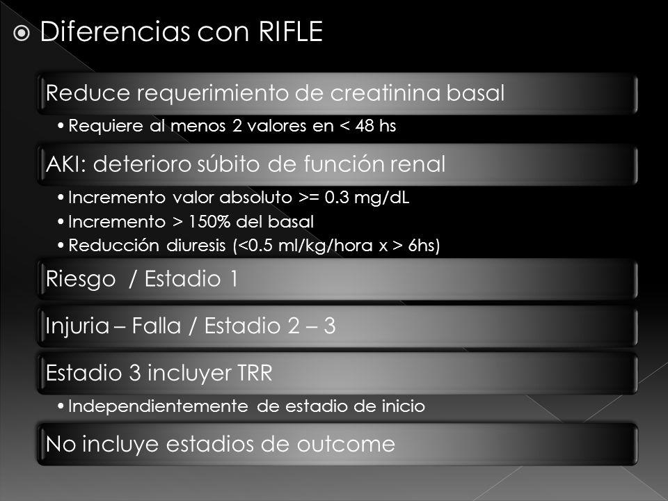 Diferencias con RIFLE Reduce requerimiento de creatinina basal