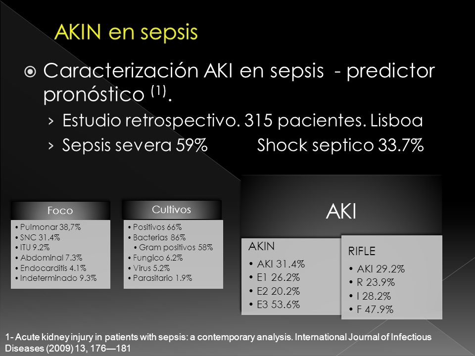 AKIN en sepsis Caracterización AKI en sepsis - predictor pronóstico (1). Estudio retrospectivo. 315 pacientes. Lisboa.