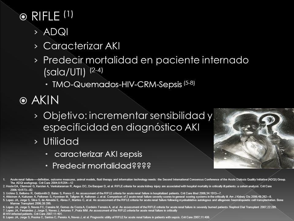 RIFLE (1) AKIN ADQI Caracterizar AKI