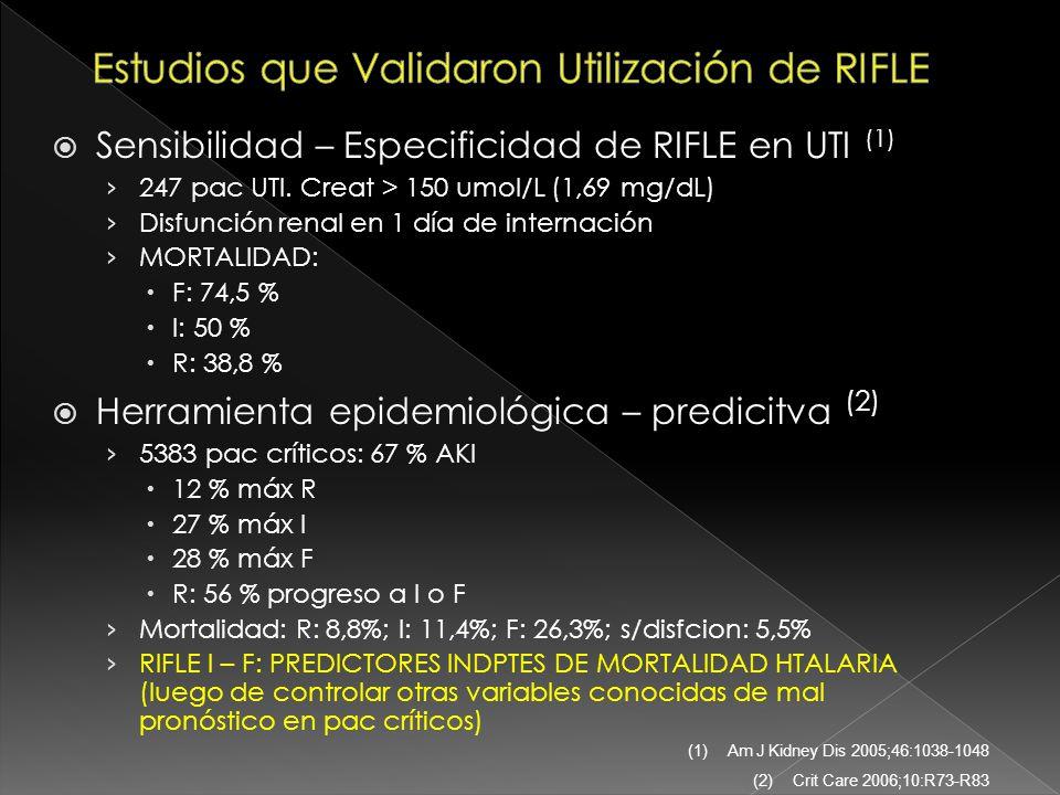 Estudios que Validaron Utilización de RIFLE