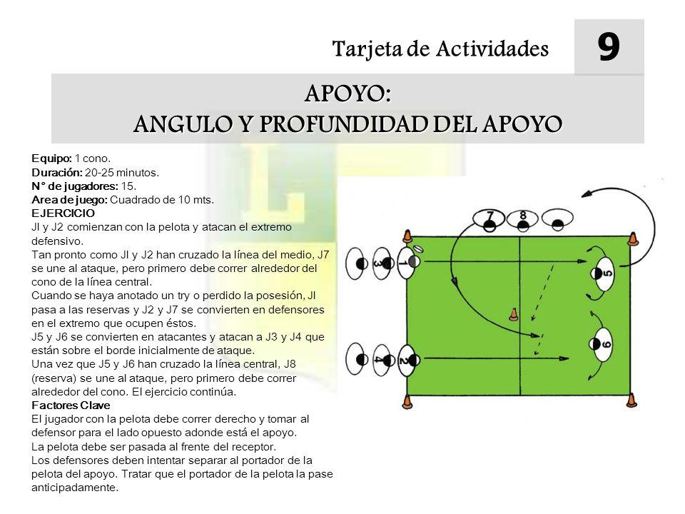 ANGULO Y PROFUNDIDAD DEL APOYO