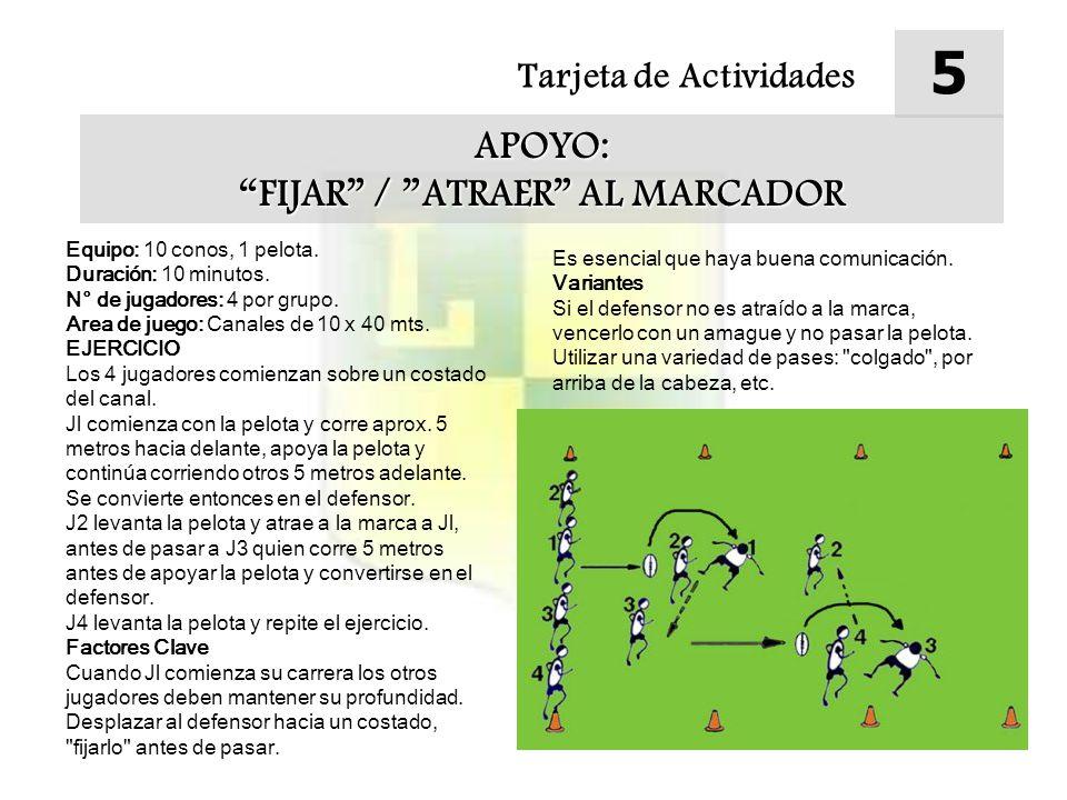 FIJAR / ATRAER AL MARCADOR