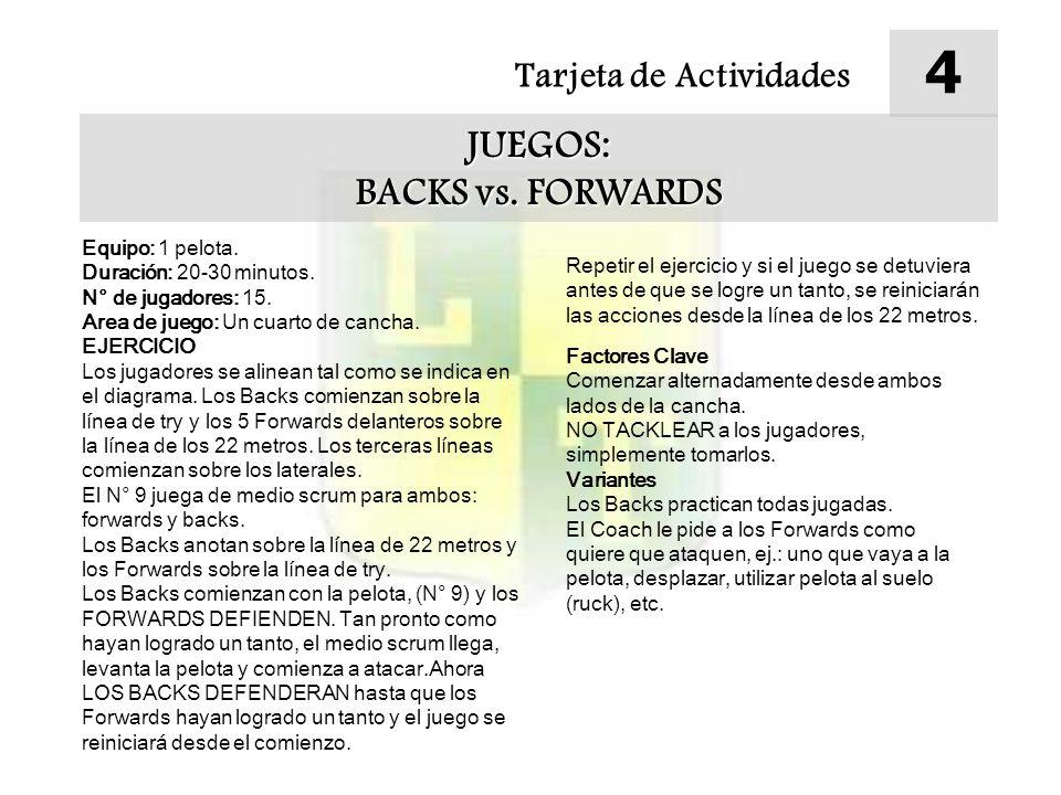 4 JUEGOS: BACKS vs. FORWARDS Tarjeta de Actividades