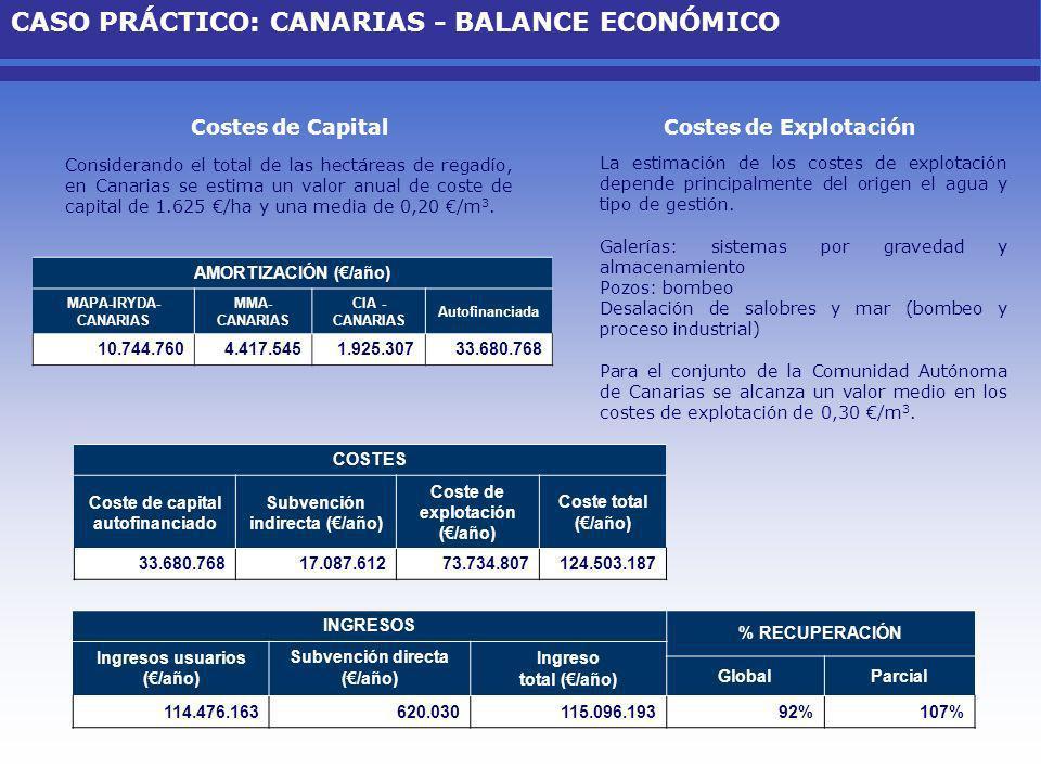 CASO PRÁCTICO: CANARIAS - BALANCE ECONÓMICO