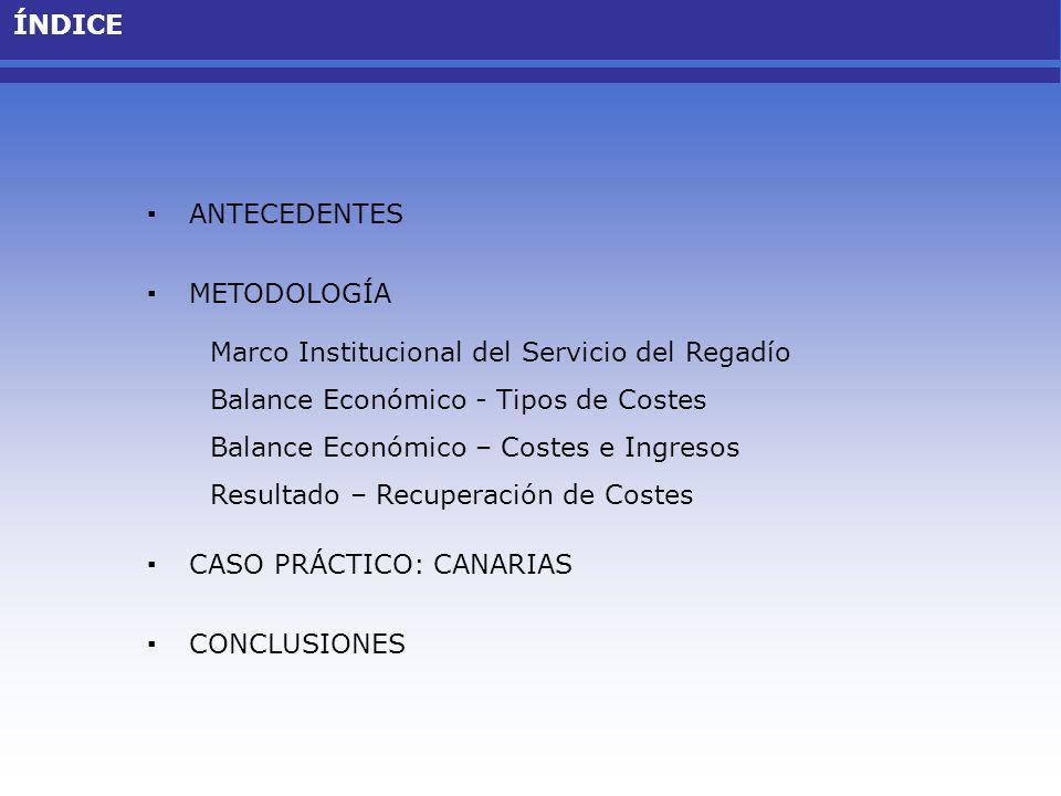 ÍNDICE ANTECEDENTES. METODOLOGÍA. Marco Institucional del Servicio del Regadío. Balance Económico - Tipos de Costes.