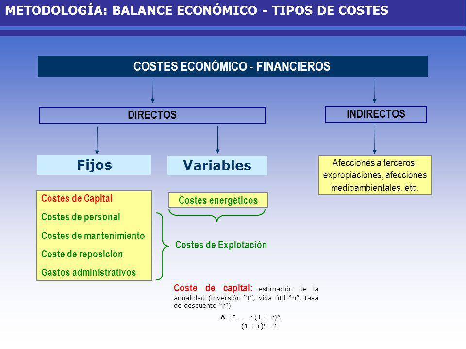 COSTES ECONÓMICO - FINANCIEROS