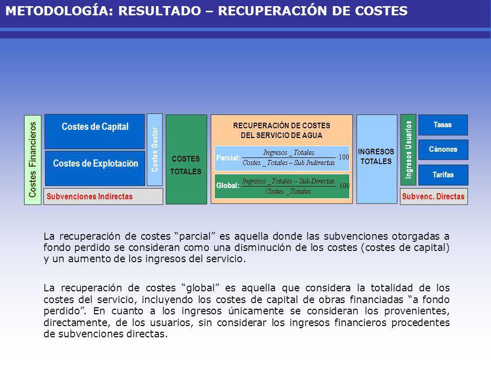 RECUPERACIÓN DE COSTES